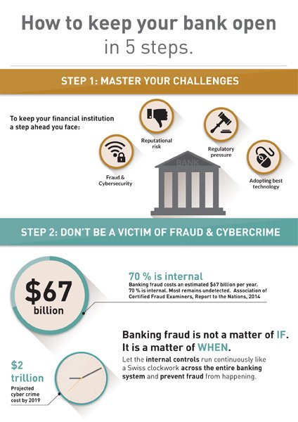 Infographic how to keep your bank open in 5 steps